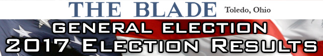 2017 Blade Election Results